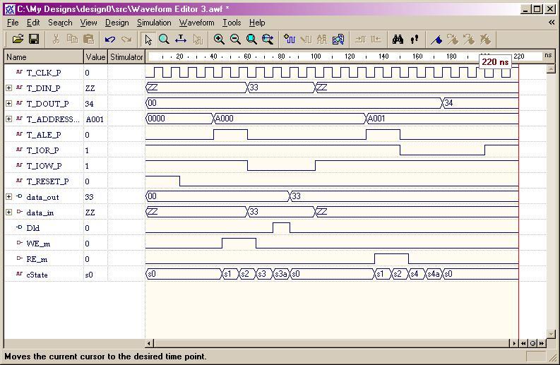 code decode labs